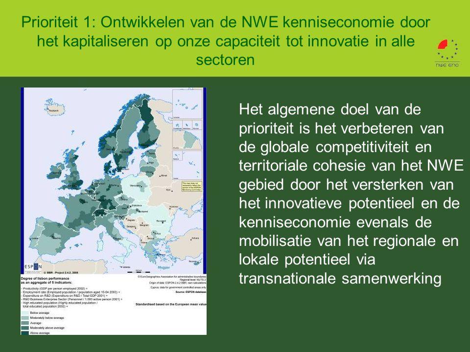 Prioriteit 1: Ontwikkelen van de NWE kenniseconomie door het kapitaliseren op onze capaciteit tot innovatie in alle sectoren Het algemene doel van de prioriteit is het verbeteren van de globale competitiviteit en territoriale cohesie van het NWE gebied door het versterken van het innovatieve potentieel en de kenniseconomie evenals de mobilisatie van het regionale en lokale potentieel via transnationale samenwerking