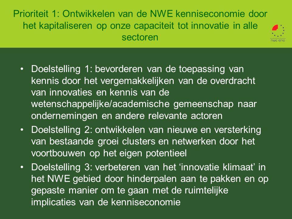 Doelstelling 1: bevorderen van de toepassing van kennis door het vergemakkelijken van de overdracht van innovaties en kennis van de wetenschappelijke/academische gemeenschap naar ondernemingen en andere relevante actoren Doelstelling 2: ontwikkelen van nieuwe en versterking van bestaande groei clusters en netwerken door het voortbouwen op het eigen potentieel Doelstelling 3: verbeteren van het 'innovatie klimaat' in het NWE gebied door hinderpalen aan te pakken en op gepaste manier om te gaan met de ruimtelijke implicaties van de kenniseconomie Prioriteit 1: Ontwikkelen van de NWE kenniseconomie door het kapitaliseren op onze capaciteit tot innovatie in alle sectoren