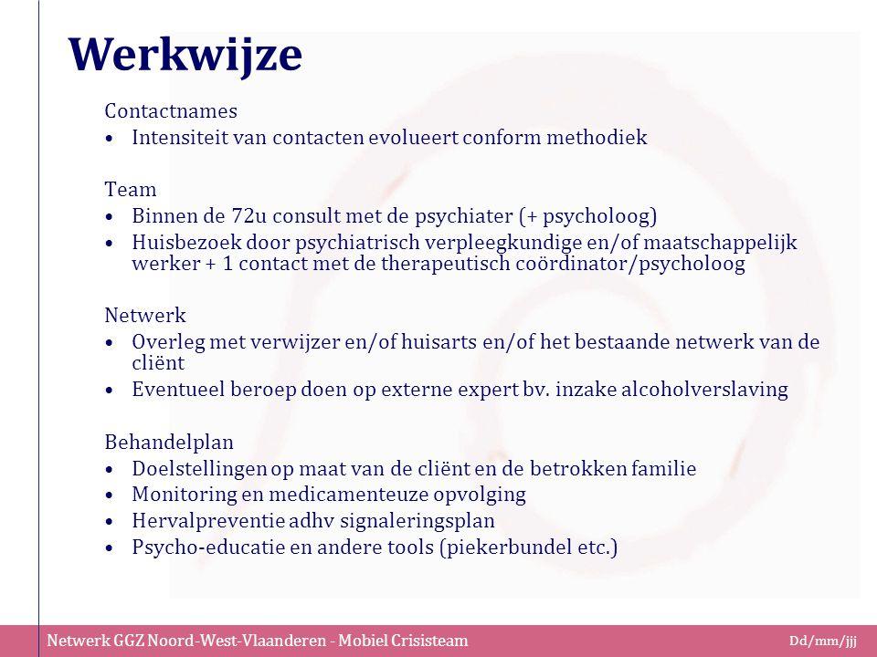 Netwerk GGZ Noord-West-Vlaanderen - Mobiel Crisisteam Dd/mm/jjj Werkwijze Contactnames Intensiteit van contacten evolueert conform methodiek Team Binn