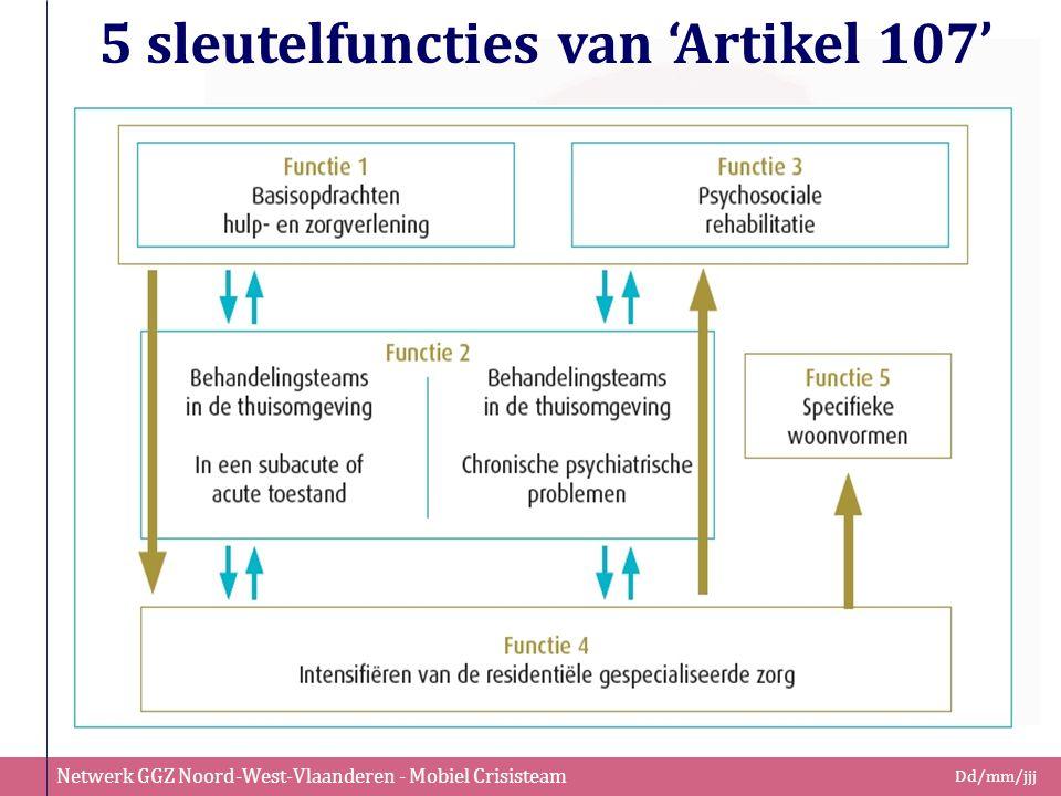 Netwerk GGZ Noord-West-Vlaanderen - Mobiel Crisisteam Dd/mm/jjj 5 sleutelfuncties van 'Artikel 107'