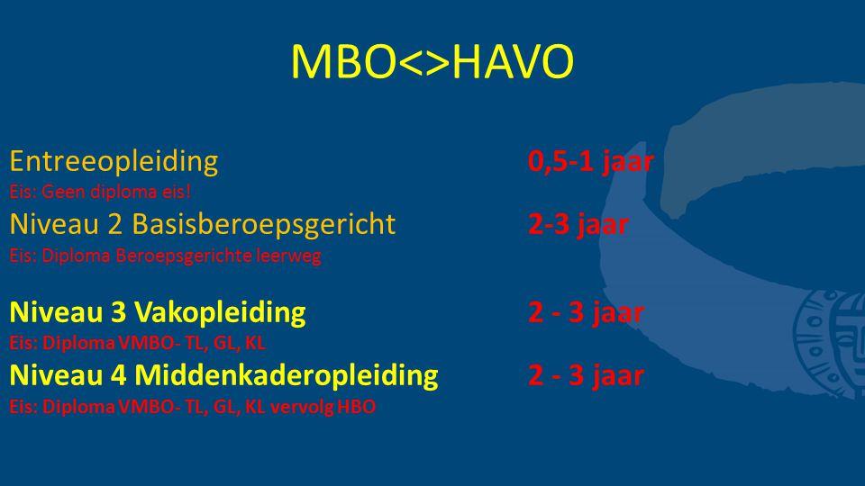 MBO<>HAVO Entreeopleiding0,5-1 jaar Eis: Geen diploma eis! Niveau 2 Basisberoepsgericht 2-3 jaar Eis: Diploma Beroepsgerichte leerweg Niveau 3 Vakople