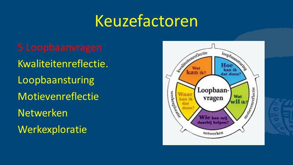 Keuzefactoren 5 Loopbaanvragen Kwaliteitenreflectie. Loopbaansturing Motievenreflectie Netwerken Werkexploratie