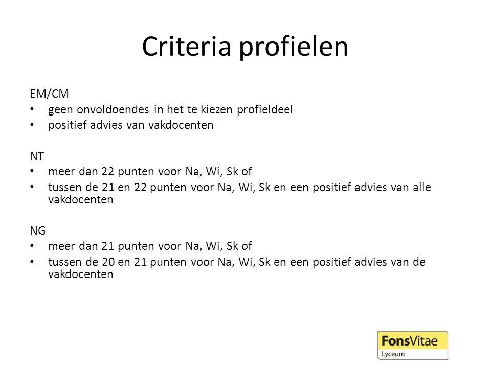 Criteria profielen EM/CM geen onvoldoendes in het te kiezen profieldeel positief advies van vakdocenten NT meer dan 22 punten voor Na, Wi, Sk of tusse
