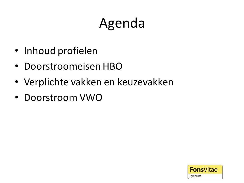 Agenda Inhoud profielen Doorstroomeisen HBO Verplichte vakken en keuzevakken Doorstroom VWO