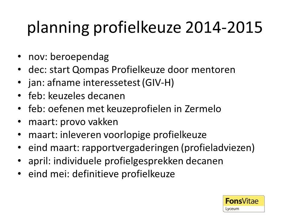 planning profielkeuze 2014-2015 nov: beroependag dec: start Qompas Profielkeuze door mentoren jan: afname interessetest (GIV-H) feb: keuzeles decanen
