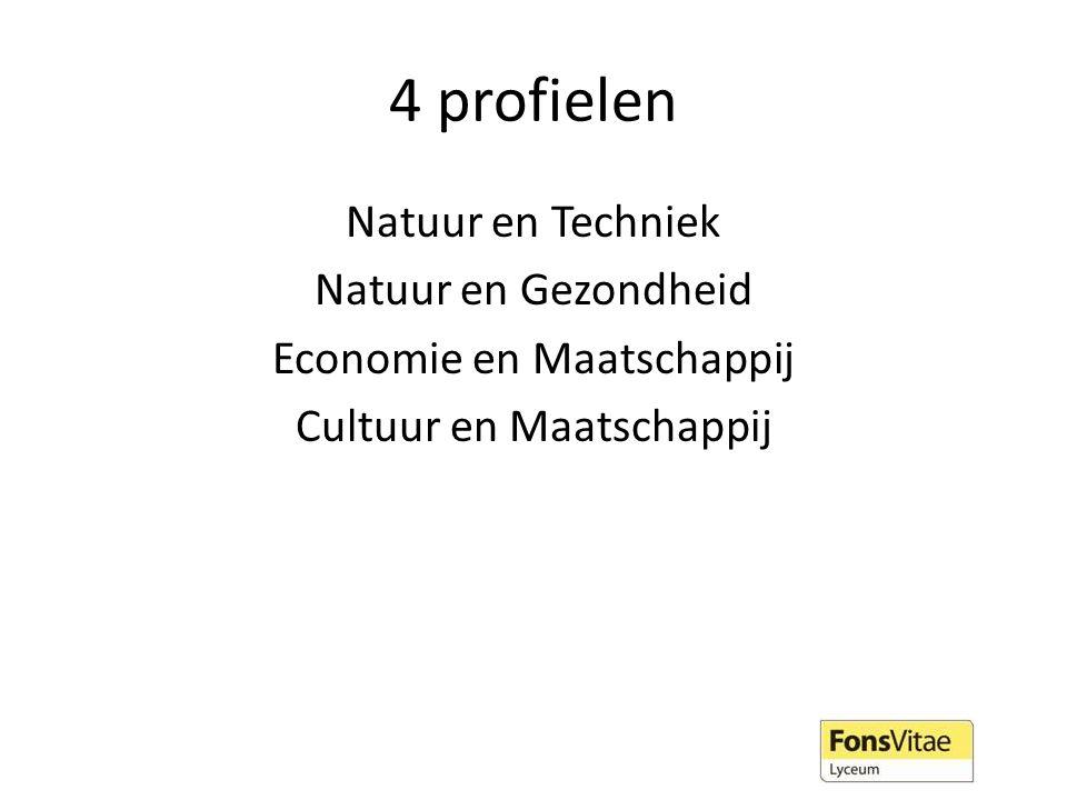 Profielkeuzevakken Natuur en Natuur en Economie enCultuur en TechniekGezondheidMaatschappijMaatschappij informaticanatuurkundeFrans of Duitsaardrijkskunde biologieaardrijkskundeaardrijkskundemaatschappijwet.
