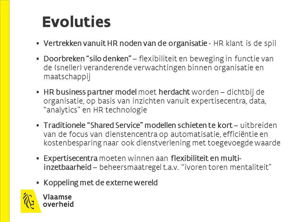 """Evoluties  Vertrekken vanuit HR noden van de organisatie - HR klant is de spil  Doorbreken """"silo denken"""" – flexibiliteit en beweging in functie van"""