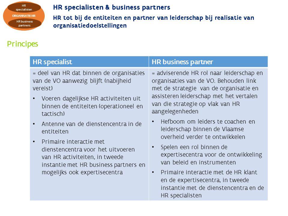 HR specialisten & business partners HR tot bij de entiteiten en partner van leiderschap bij realisatie van organisatiedoelstellingen Principes ORGANIS