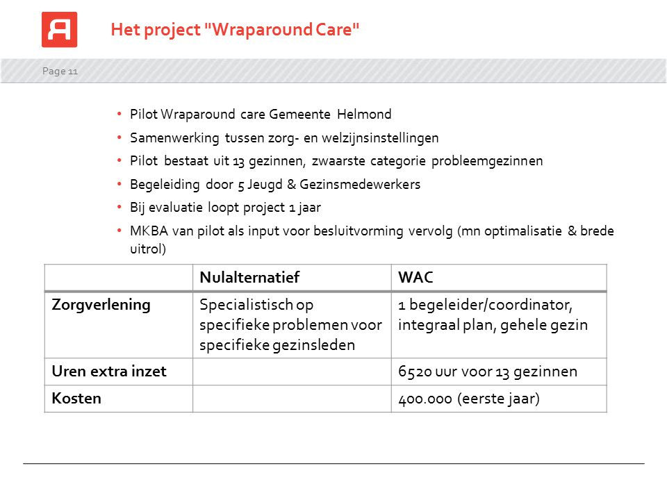 Page 11 Het project
