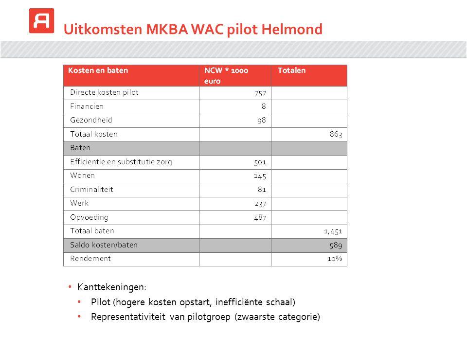 Uitkomsten MKBA WAC pilot Helmond Kanttekeningen: Pilot (hogere kosten opstart, inefficiënte schaal) Representativiteit van pilotgroep (zwaarste categ