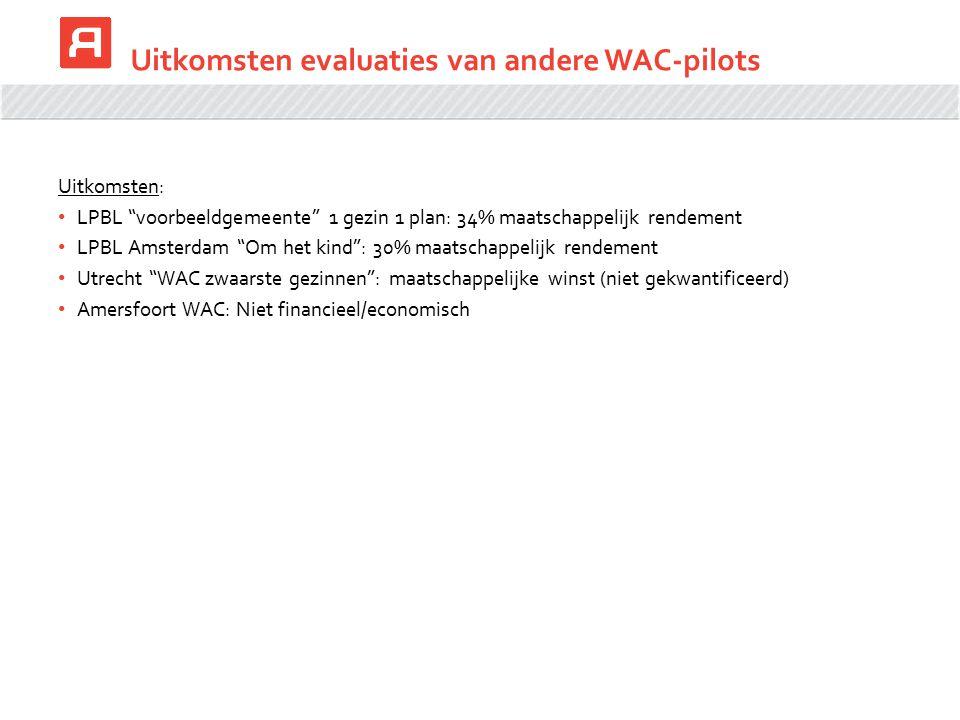 """Uitkomsten evaluaties van andere WAC-pilots Uitkomsten: LPBL """"voorbeeldgemeente"""" 1 gezin 1 plan: 34% maatschappelijk rendement LPBL Amsterdam """"Om het"""