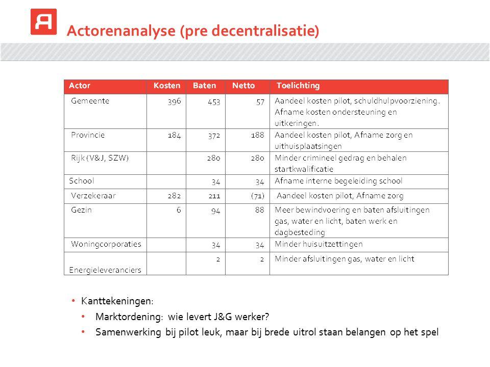 Actorenanalyse (pre decentralisatie) Kanttekeningen: Marktordening: wie levert J&G werker? Samenwerking bij pilot leuk, maar bij brede uitrol staan be