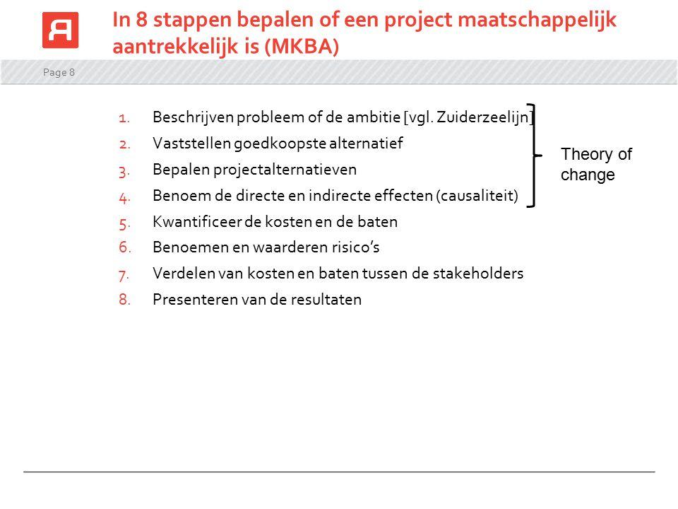 Page 8 In 8 stappen bepalen of een project maatschappelijk aantrekkelijk is (MKBA) 1.Beschrijven probleem of de ambitie [vgl. Zuiderzeelijn] 2.Vastste