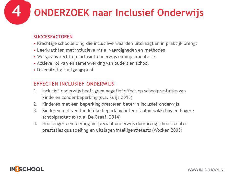 ONDERZOEK naar Inclusief Onderwijs SUCCESFACTOREN Krachtige schoolleiding die inclusieve waarden uitdraagt en in praktijk brengt Leerkrachten met inclusieve visie, vaardigheden en methoden Wetgeving recht op inclusief onderwijs en implementatie Actieve rol van en samenwerking van ouders en school Diversiteit als uitgangspunt EFFECTEN INCLUSIEF ONDERWIJS 1.Inclusief onderwijs heeft geen negatief effect op schoolprestaties van kinderen zonder beperking (o.a.