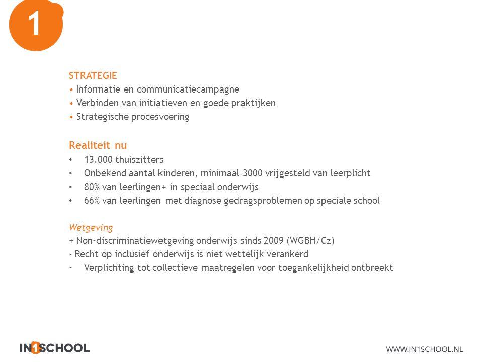 STRATEGIE Informatie en communicatiecampagne Verbinden van initiatieven en goede praktijken Strategische procesvoering Realiteit nu 13.000 thuiszitter