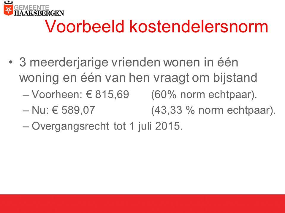 Voorbeeld kostendelersnorm 3 meerderjarige vrienden wonen in één woning en één van hen vraagt om bijstand –Voorheen: € 815,69 (60% norm echtpaar).
