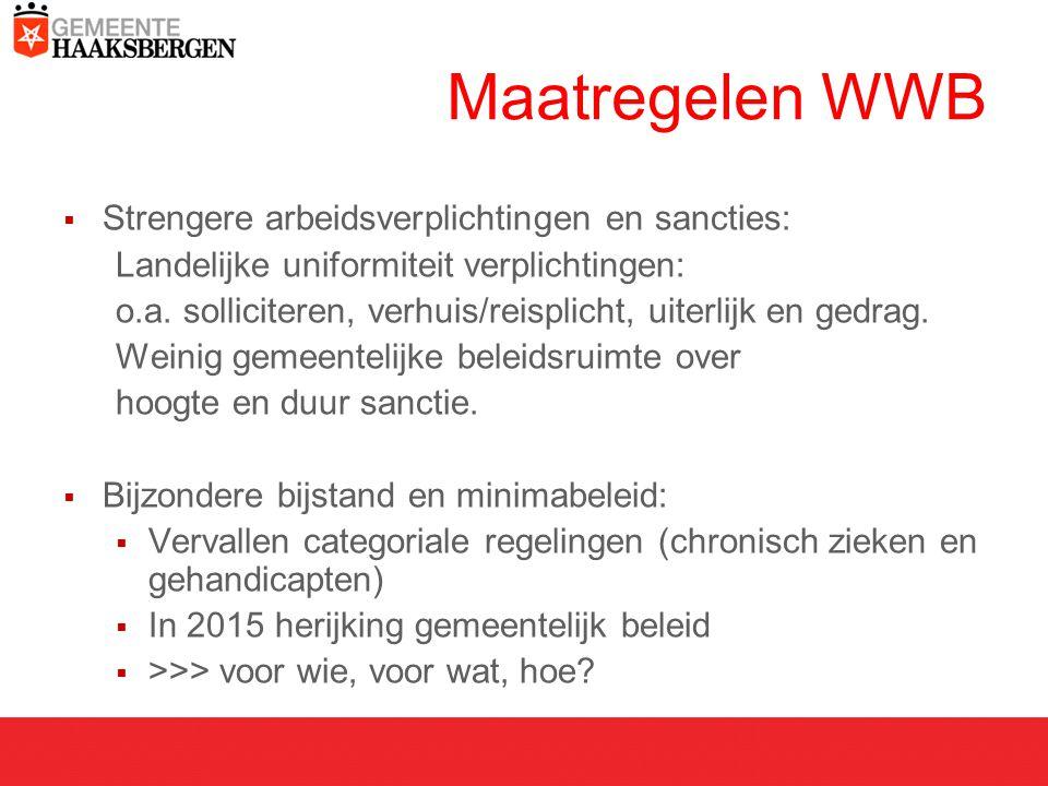 Maatregelen WWB  Strengere arbeidsverplichtingen en sancties: Landelijke uniformiteit verplichtingen: o.a.