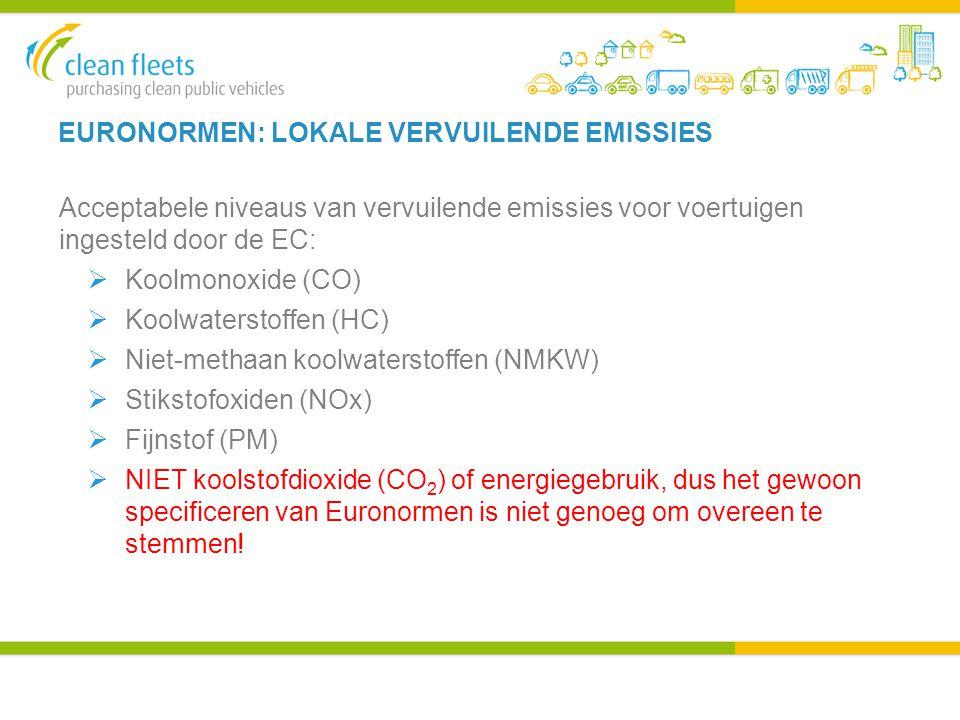 EURONORMEN: LOKALE VERVUILENDE EMISSIES Acceptabele niveaus van vervuilende emissies voor voertuigen ingesteld door de EC:  Koolmonoxide (CO)  Koolwaterstoffen (HC)  Niet-methaan koolwaterstoffen (NMKW)  Stikstofoxiden (NOx)  Fijnstof (PM)  NIET koolstofdioxide (CO 2 ) of energiegebruik, dus het gewoon specificeren van Euronormen is niet genoeg om overeen te stemmen!
