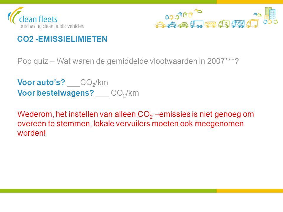CO2 -EMISSIELIMIETEN Pop quiz – Wat waren de gemiddelde vlootwaarden in 2007***.