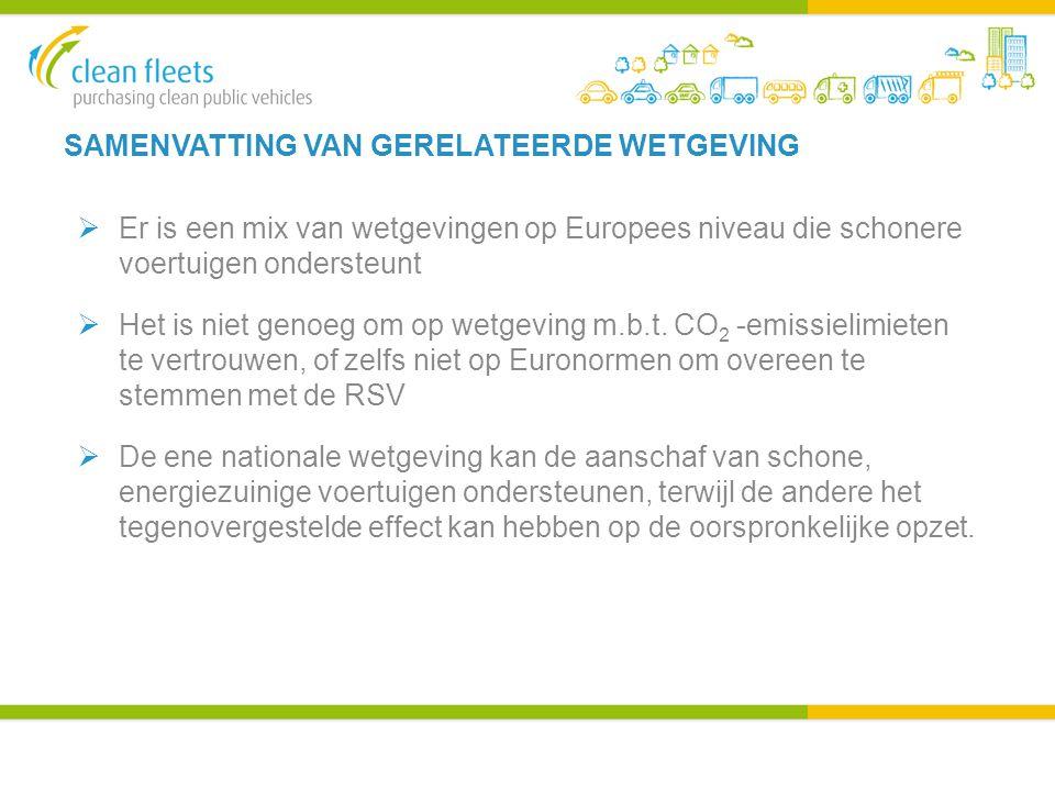 SAMENVATTING VAN GERELATEERDE WETGEVING  Er is een mix van wetgevingen op Europees niveau die schonere voertuigen ondersteunt  Het is niet genoeg om op wetgeving m.b.t.