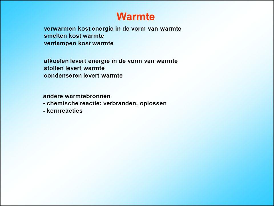 verwarmen kost energie in de vorm van warmte smelten kost warmte verdampen kost warmte afkoelen levert energie in de vorm van warmte stollen levert wa
