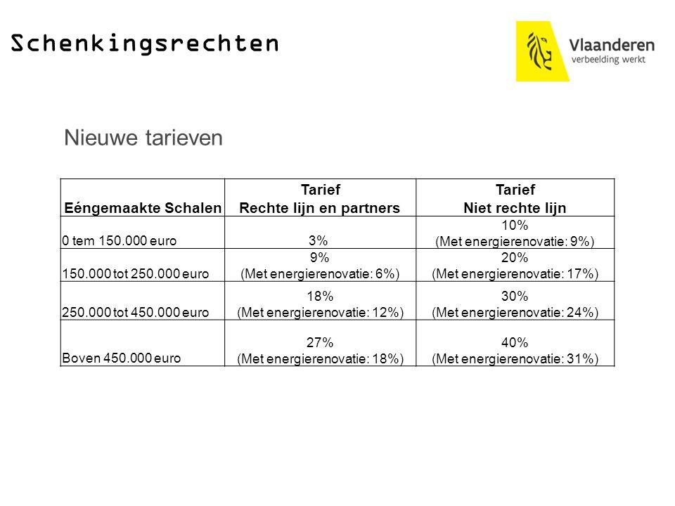 Eéngemaakte Schalen Tarief Rechte lijn en partners Tarief Niet rechte lijn 0 tem 150.000 euro3% 10% (Met energierenovatie: 9%) 150.000 tot 250.000 euro 9% (Met energierenovatie: 6%) 20% (Met energierenovatie: 17%) 250.000 tot 450.000 euro 18% (Met energierenovatie: 12%) 30% (Met energierenovatie: 24%) Boven 450.000 euro 27% (Met energierenovatie: 18%) 40% (Met energierenovatie: 31%) Nieuwe tarieven Schenkingsrechten