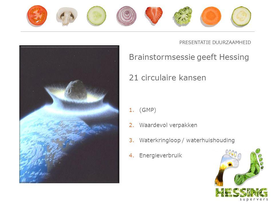 PRESENTATIE DUURZAAMHEID Brainstormsessie geeft Hessing 21 circulaire kansen 1.(GMP) 2.Waardevol verpakken 3.Waterkringloop / waterhuishouding 4.Energ