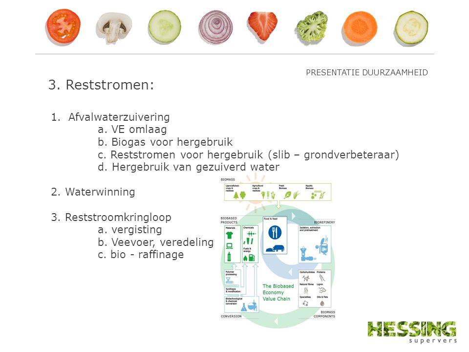 3. Reststromen: 1.Afvalwaterzuivering a. VE omlaag b. Biogas voor hergebruik c. Reststromen voor hergebruik (slib – grondverbeteraar) d. Hergebruik va