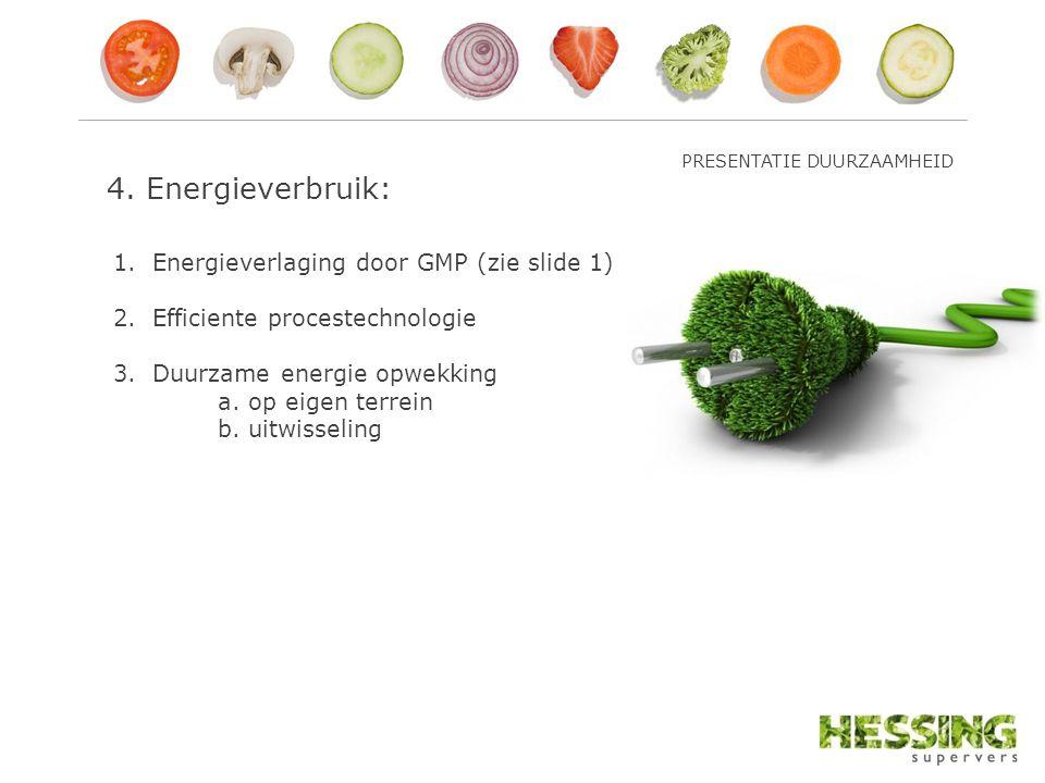 4. Energieverbruik: 1.Energieverlaging door GMP (zie slide 1) 2.Efficiente procestechnologie 3.Duurzame energie opwekking a. op eigen terrein b. uitwi