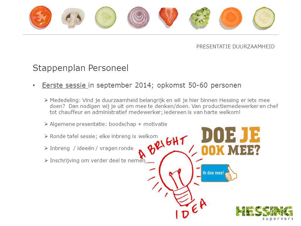 Stappenplan Personeel Eerste sessie in september 2014; opkomst 50-60 personen  Mededeling: Vind je duurzaamheid belangrijk en wil je hier binnen Hess