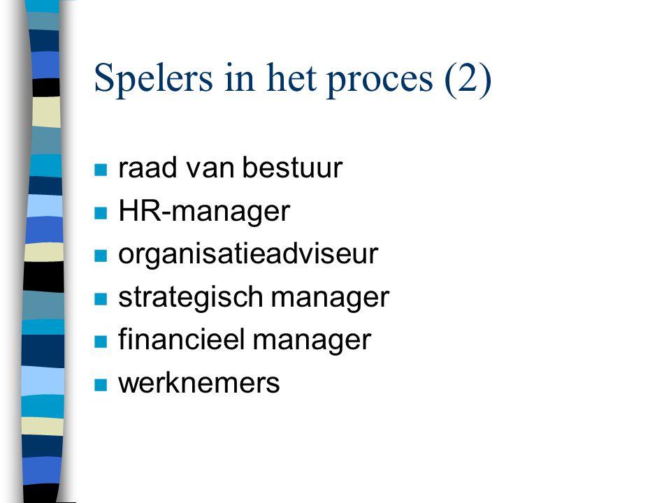 Spelers in het proces (2) n raad van bestuur n HR-manager n organisatieadviseur n strategisch manager n financieel manager n werknemers