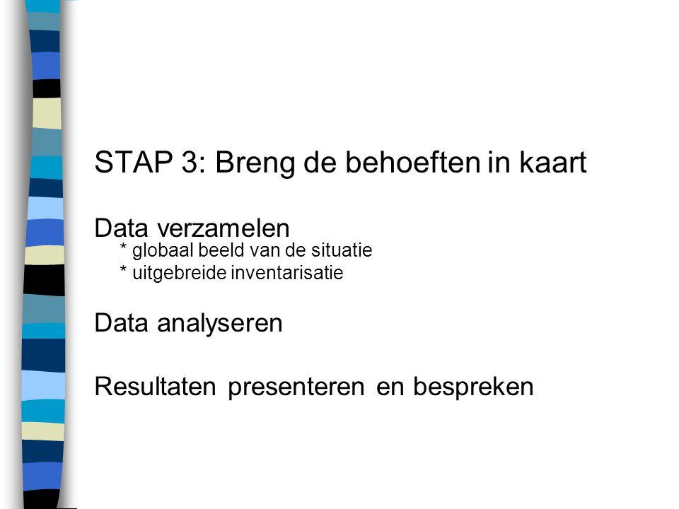 STAP 3: Breng de behoeften in kaart Data verzamelen * globaal beeld van de situatie * uitgebreide inventarisatie Data analyseren Resultaten presentere