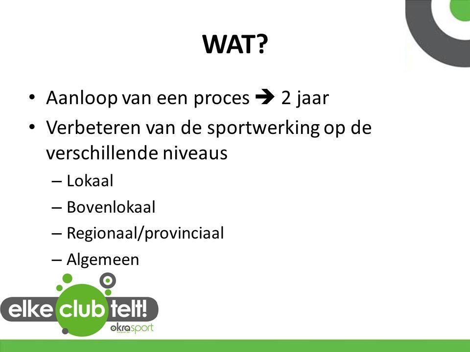 WAT? Aanloop van een proces  2 jaar Verbeteren van de sportwerking op de verschillende niveaus – Lokaal – Bovenlokaal – Regionaal/provinciaal – Algem