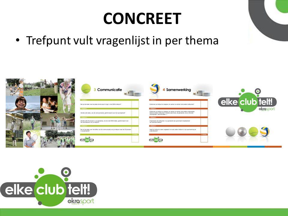 CONCREET Trefpunt kiest voor een themabox
