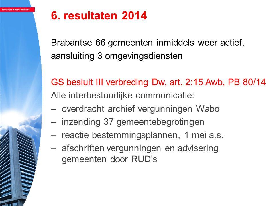 6. resultaten 2014 Brabantse 66 gemeenten inmiddels weer actief, aansluiting 3 omgevingsdiensten GS besluit III verbreding Dw, art. 2:15 Awb, PB 80/14