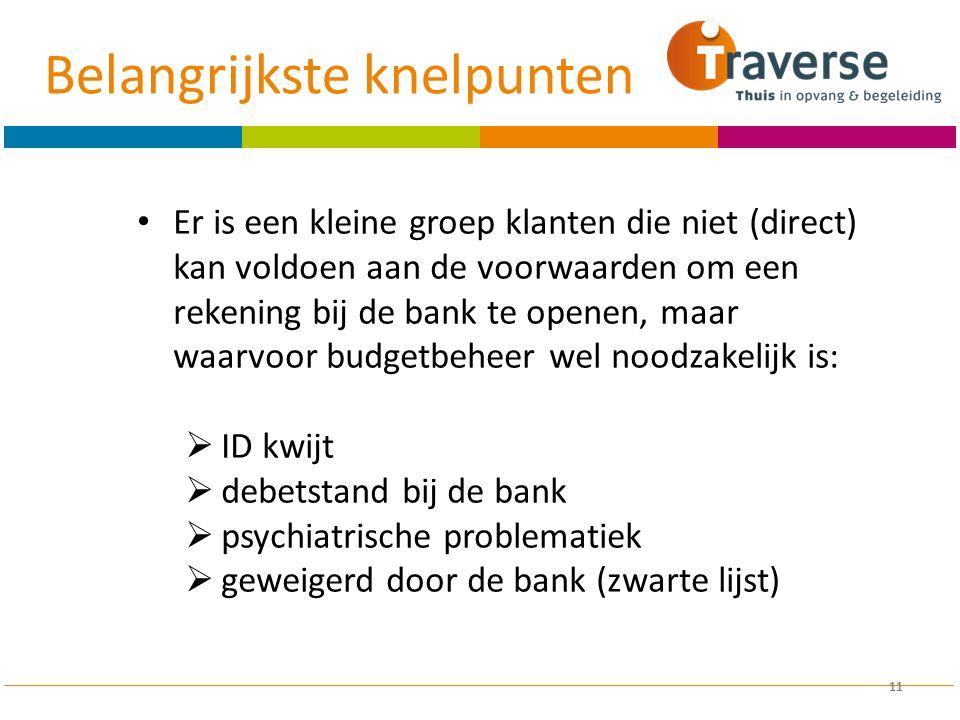 11 Er is een kleine groep klanten die niet (direct) kan voldoen aan de voorwaarden om een rekening bij de bank te openen, maar waarvoor budgetbeheer w