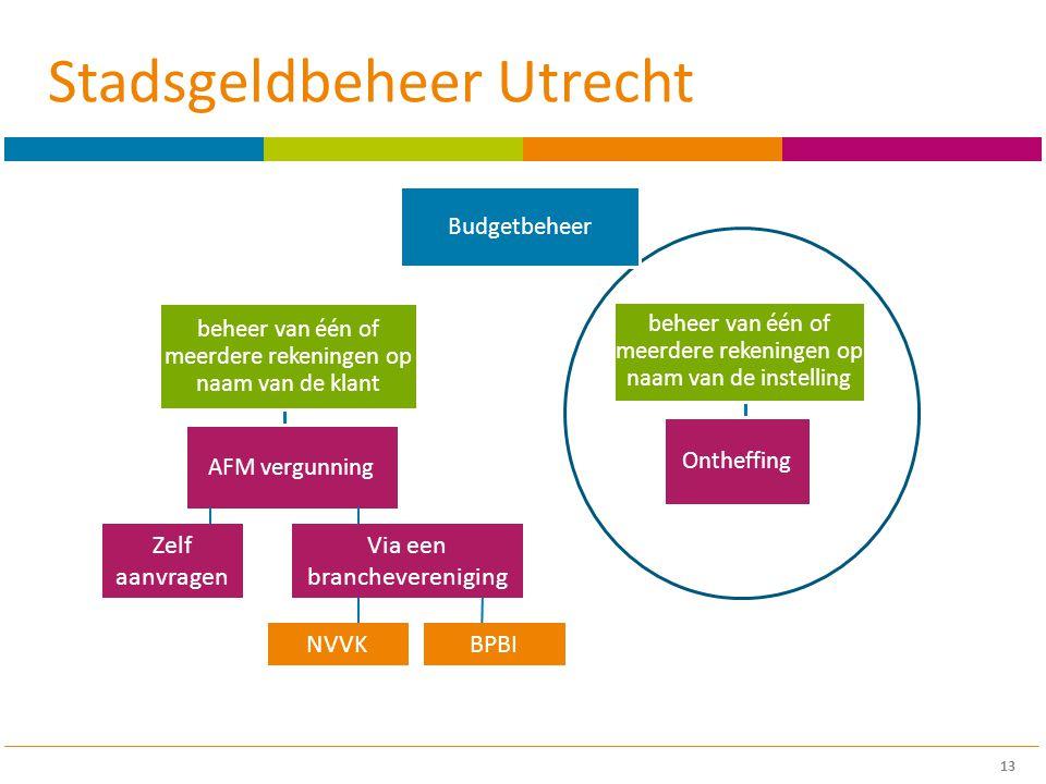 Stadsgeldbeheer Utrecht 13 Budgetbeheer beheer van één of meerdere rekeningen op naam van de klant AFM vergunning beheer van één of meerdere rekeninge