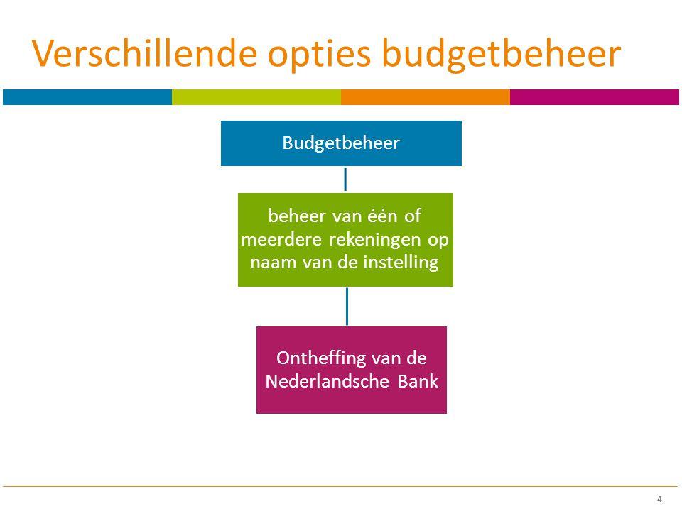 Verschillende opties budgetbeheer 5 Budgetbeheer beheer van één of meerdere rekeningen op naam van de klant AFM vergunning beheer van één of meerdere rekeningen op naam van de instelling Ontheffing