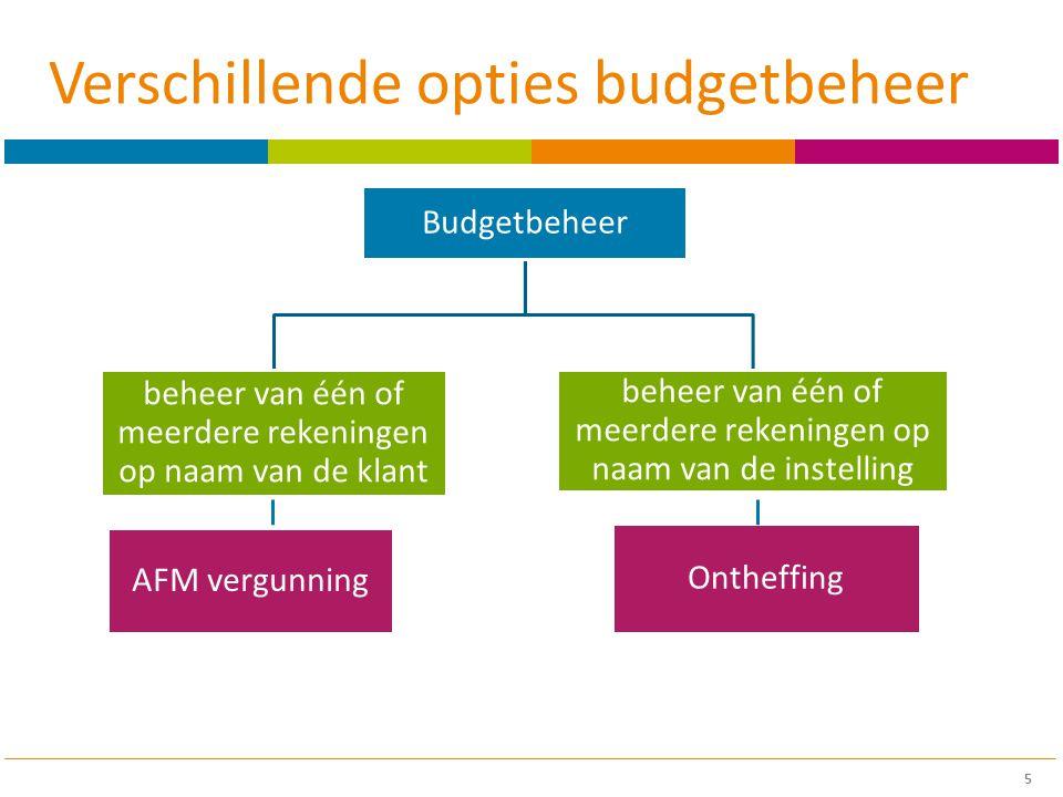 Verschillende opties budgetbeheer 6 Budgetbeheer beheer van één of meerdere rekeningen op naam van de klant AFM vergunning beheer van één of meerdere rekeningen op naam van de instelling Ontheffing Zelf aanvragen Via een branchevereniging NVVKBPBI