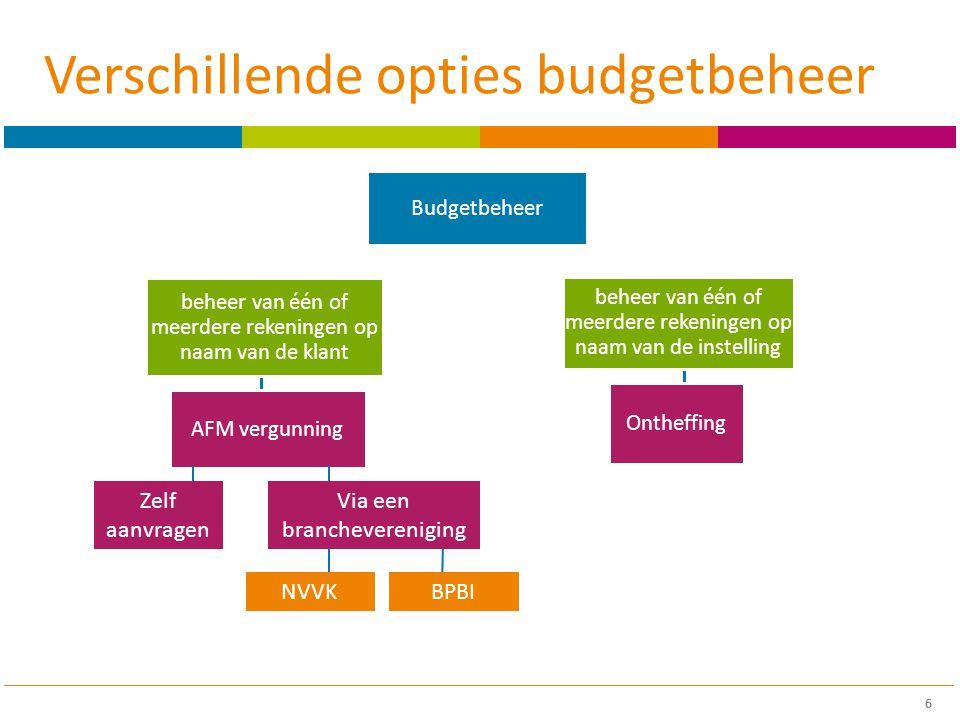 7 Budgetbeheer beheer van één of meerdere rekeningen op naam van de klant AFM vergunning beheer van één of meerdere rekeningen op naam van de instelling Ontheffing Zelf aanvragen Via een branchevereniging NVVKBPBI