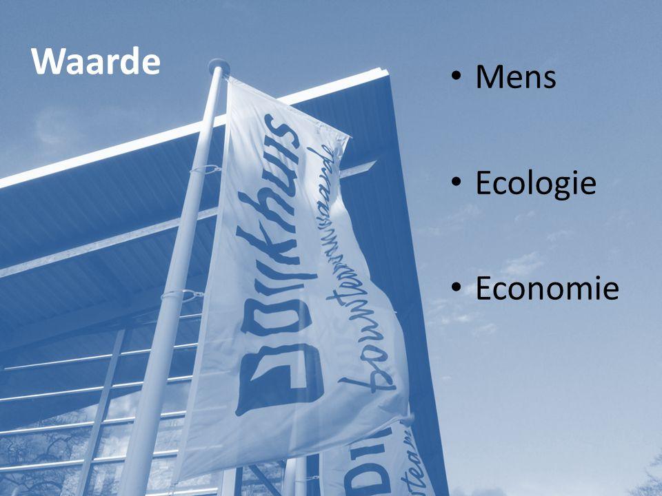 Waarde Mens Ecologie Economie