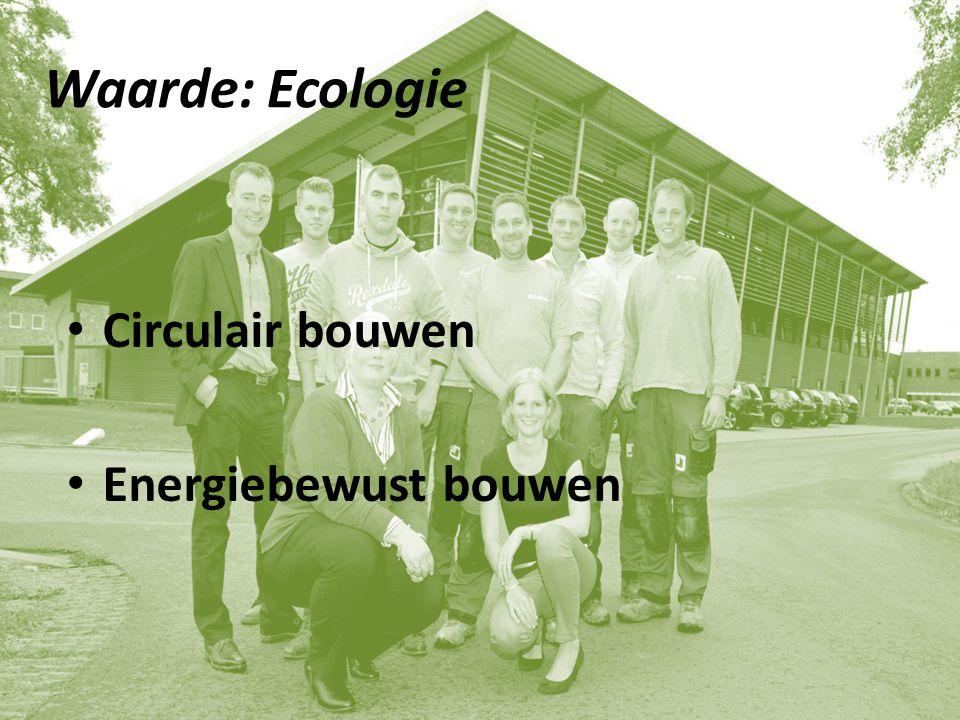 Waarde: Ecologie Circulair bouwen Energiebewust bouwen