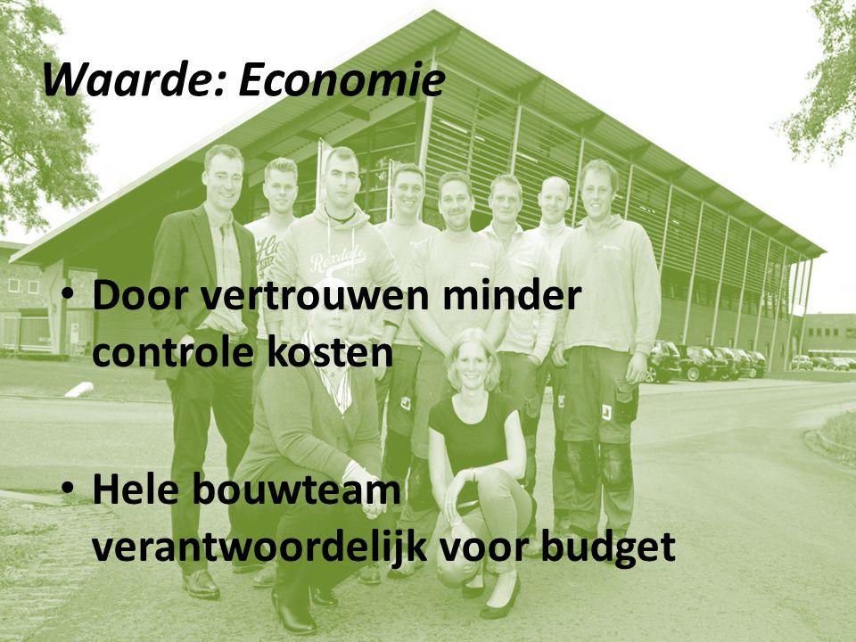 Waarde: Economie Door vertrouwen minder controle kosten Hele bouwteam verantwoordelijk voor budget