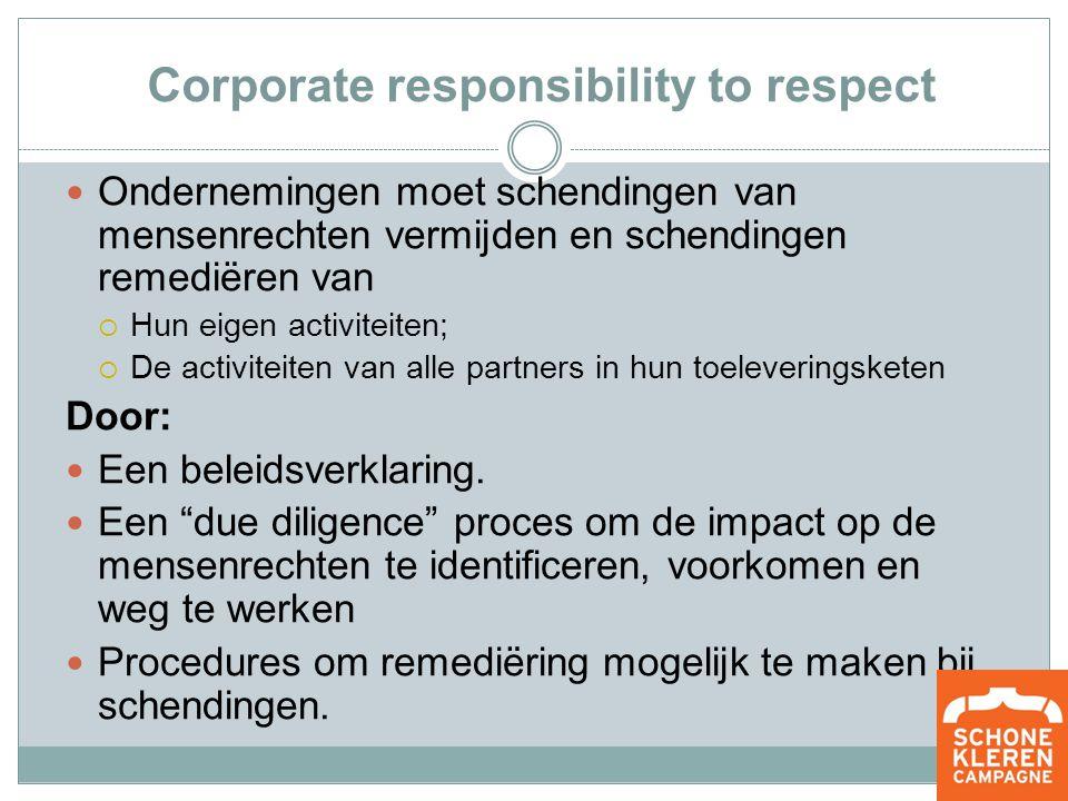 Corporate responsibility to respect Ondernemingen moet schendingen van mensenrechten vermijden en schendingen remediëren van  Hun eigen activiteiten;  De activiteiten van alle partners in hun toeleveringsketen Door: Een beleidsverklaring.
