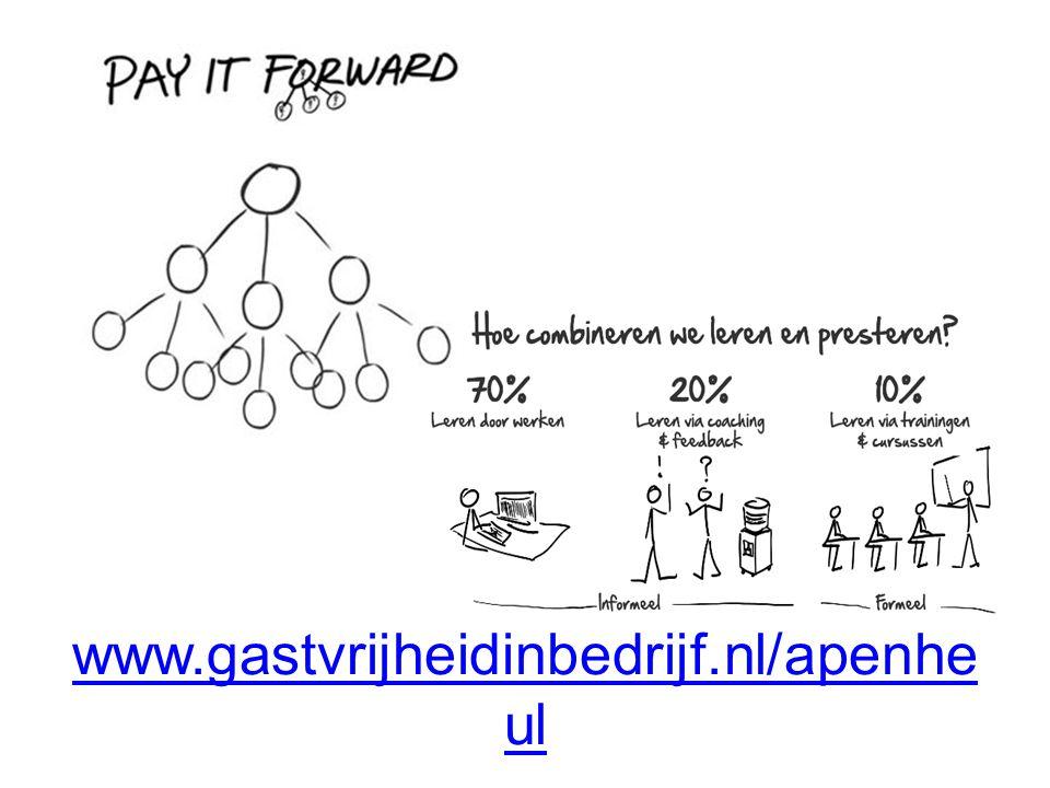 www.gastvrijheidinbedrijf.nl/apenhe ul