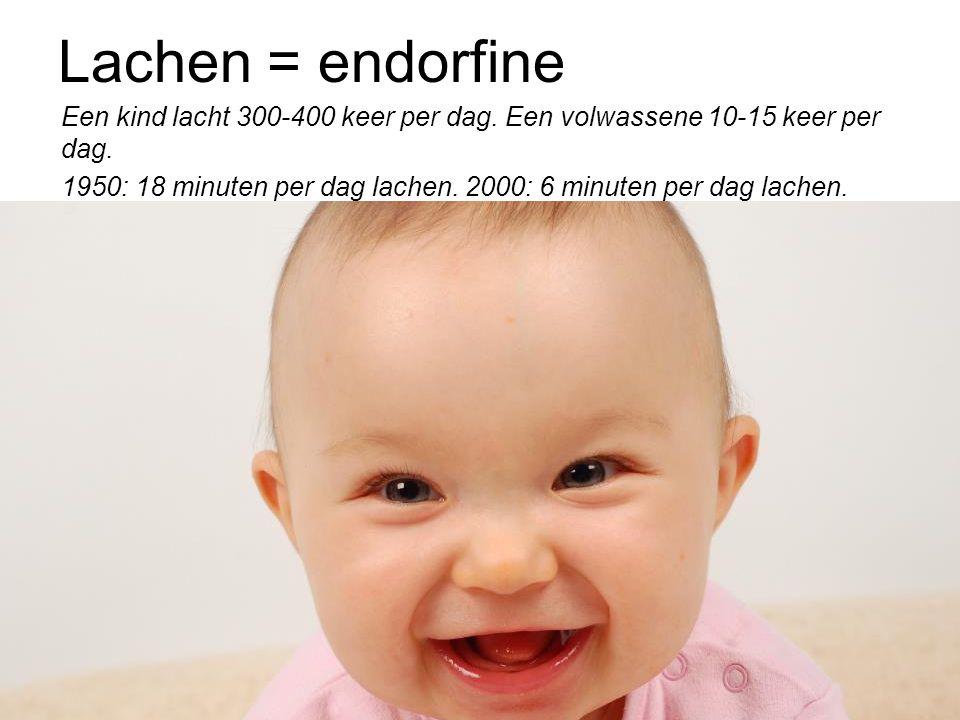Lachen = endorfine Een kind lacht 300-400 keer per dag. Een volwassene 10-15 keer per dag. 1950: 18 minuten per dag lachen. 2000: 6 minuten per dag la