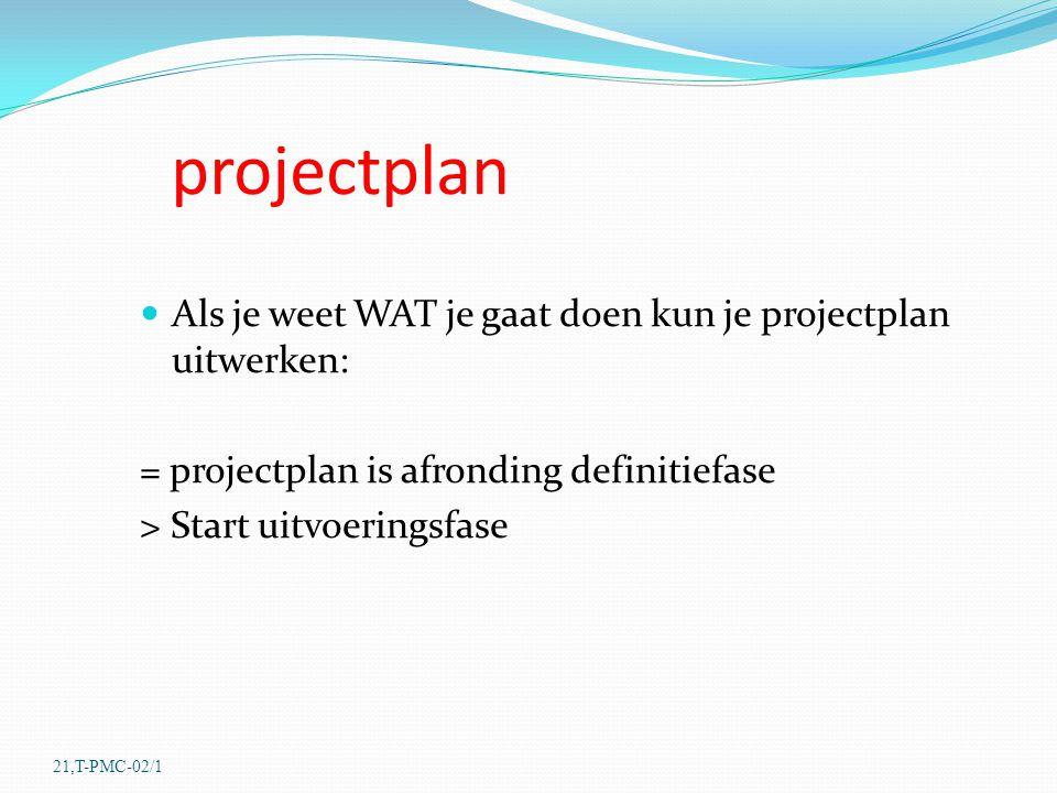 projectplan Als je weet WAT je gaat doen kun je projectplan uitwerken: = projectplan is afronding definitiefase > Start uitvoeringsfase 21,T-PMC-02/1