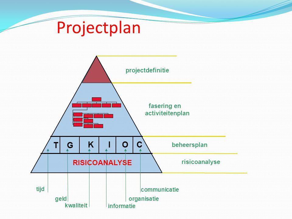 projectdefinitie fasering en activiteitenplan beheersplan geld kwaliteit informatie organisatie tijd communicatie TG KCIO RISICOANALYSE risicoanalyse