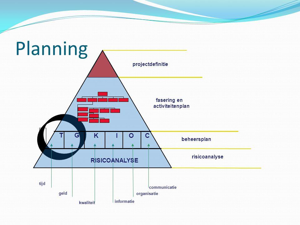 Planning projectdefinitie fasering en activiteitenplan beheersplan geld kwaliteit informatie organisatie tijd communicatie TG KCIO RISICOANALYSE risic