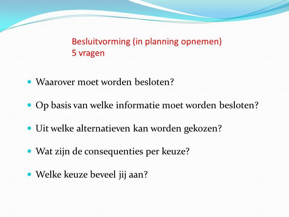Besluitvorming (in planning opnemen) 5 vragen Waarover moet worden besloten? Op basis van welke informatie moet worden besloten? Uit welke alternatiev